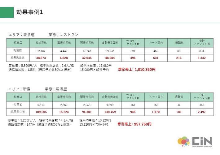 【最新版】MEO固定プラン資料1