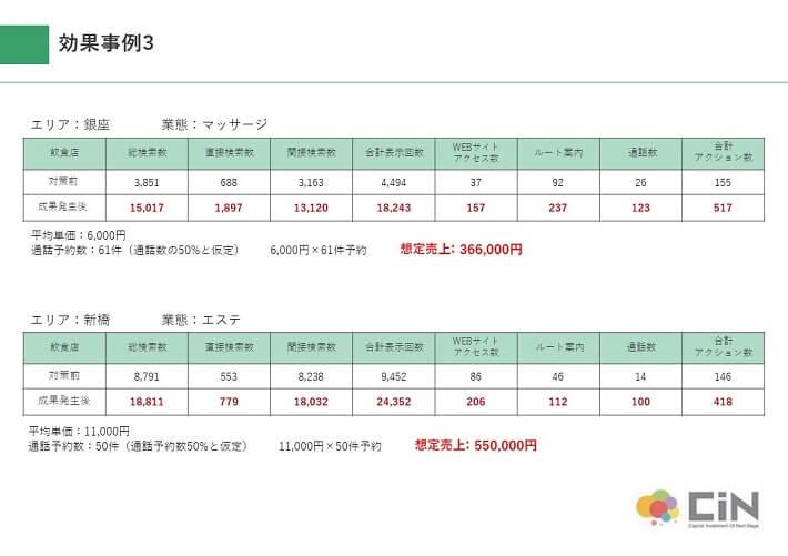 【最新版】MEO固定プラン資料3
